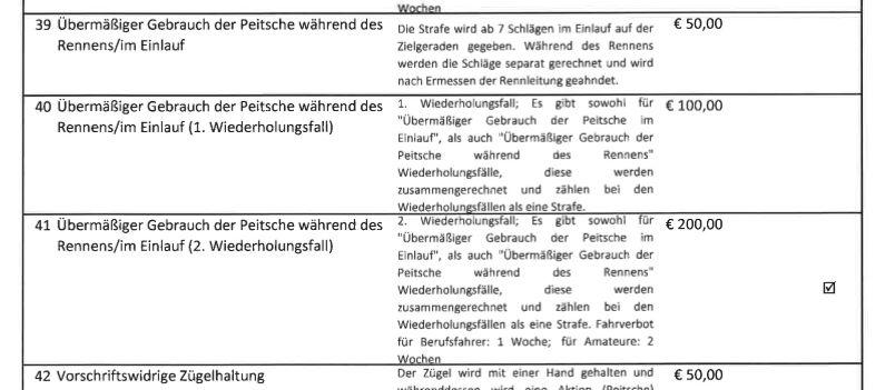 Strafenkatalog österreich
